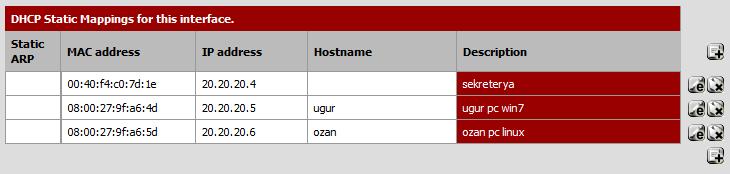 Resim 4: Statik DHCP Adresleri Oluşturma